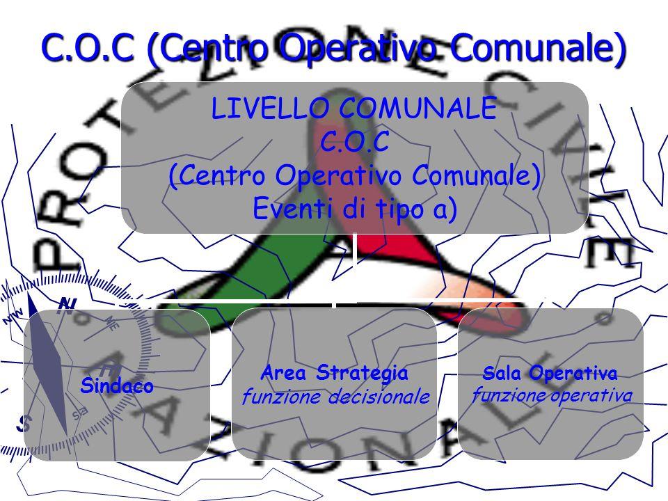 C.O.C (Centro Operativo Comunale) LIVELLO COMUNALE C.O.C (Centro Operativo Comunale) Eventi di tipo a) Sindaco Area Strategia funzione decisionale Sal