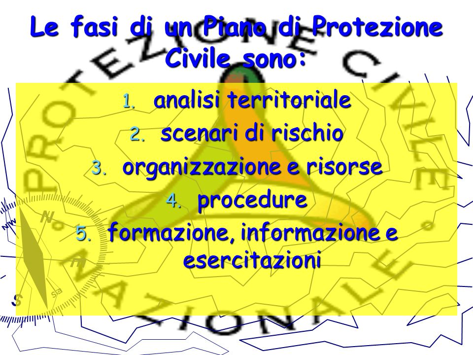 Le fasi di un Piano di Protezione Civile sono: 1. analisi territoriale 2. scenari di rischio 3. organizzazione e risorse 4. procedure 5. formazione, i