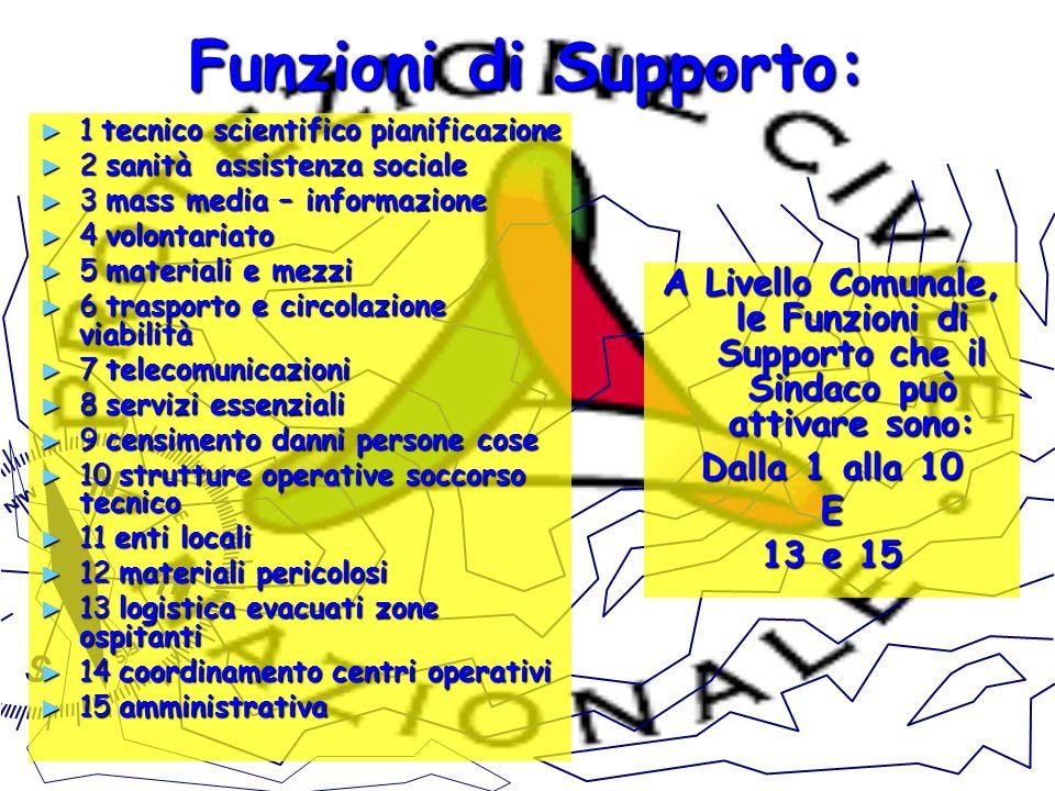 Funzioni di Supporto: 1 tecnico scientifico pianificazione 1 tecnico scientifico pianificazione 2 sanità assistenza sociale 2 sanità assistenza social