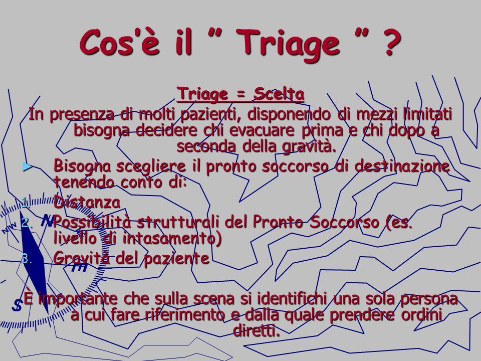 Cosè il Triage ? Triage = Scelta In presenza di molti pazienti, disponendo di mezzi limitati bisogna decidere chi evacuare prima e chi dopo a seconda