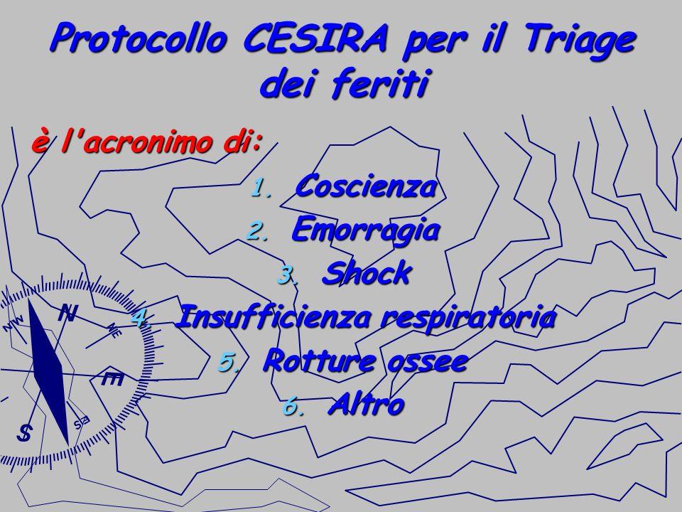Protocollo CESIRA per il Triage dei feriti è l'acronimo di: 1. Coscienza 2. Emorragia 3. Shock 4. Insufficienza respiratoria 5. Rotture ossee 6. Altro