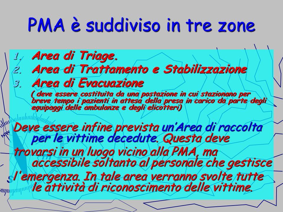 PMA è suddiviso in tre zone 1. Area di Triage. 2. Area di Trattamento e Stabilizzazione 3. Area di Evacuazione ( deve essere costituita da una postazi