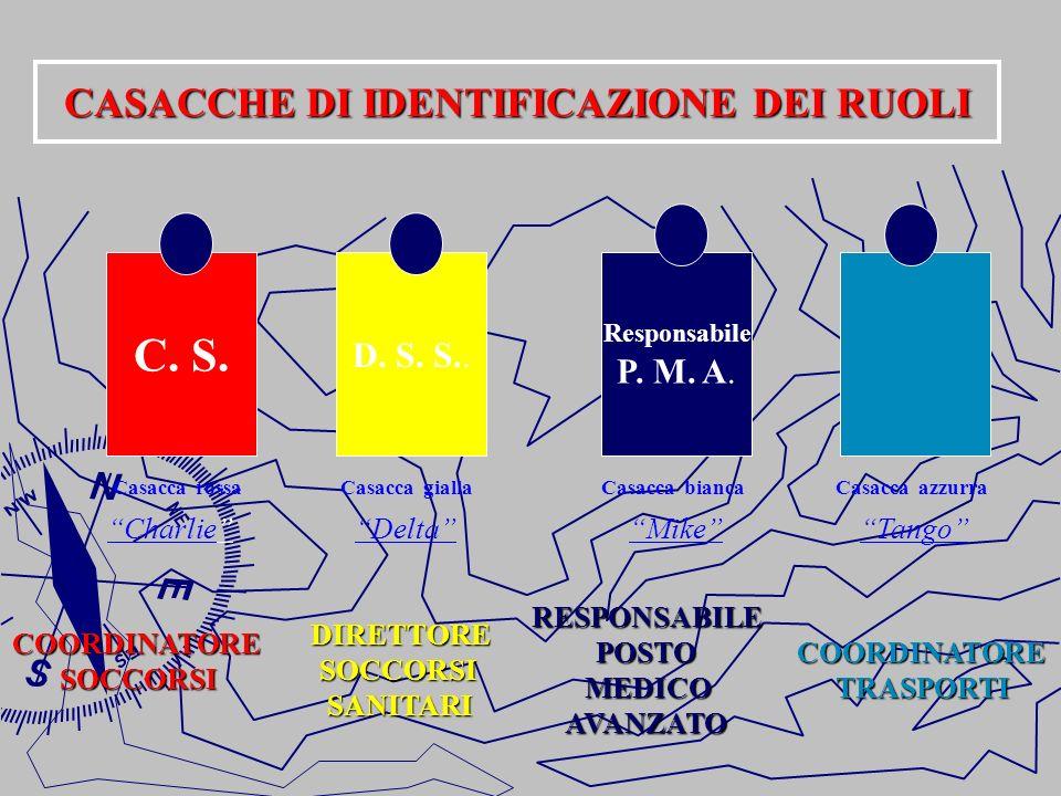 CASACCHE DI IDENTIFICAZIONE DEI RUOLI C. S. D. S. S.. Responsabile P. M. A. Delta DIRETTORESOCCORSISANITARI RESPONSABILEPOSTO MEDICO MEDICOAVANZATO Ch