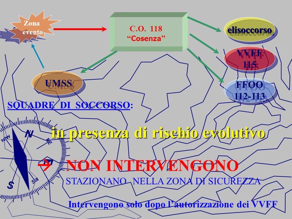 C.O. 118 Cosenza FFOO 112-113 FFOO 112-113 UMSS VVFF 115 VVFF 115 elisoccorsoelisoccorso SQUADRE DI SOCCORSO: in presenza di rischio evolutivo NON INT