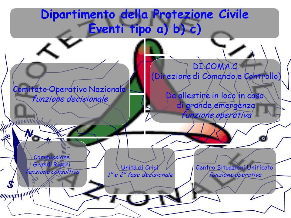 Dipartimento della Protezione Civile Eventi tipo a) b) c) Commissione Grandi Rischi funzione consultiva Unità di Crisi 1° e 2° fase decisionale Centro