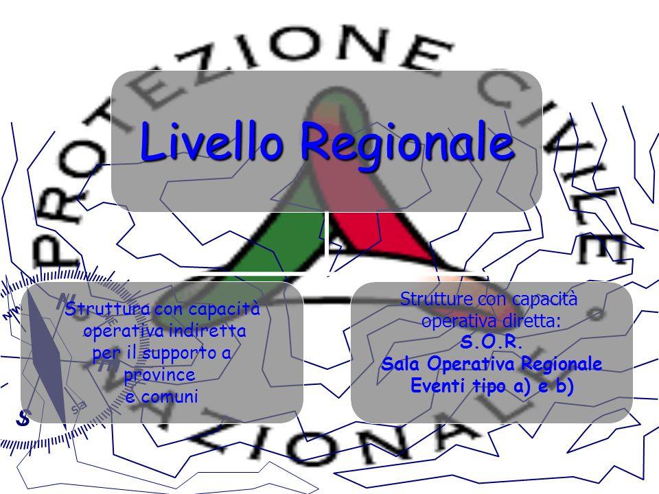 Livello Regionale Struttura con capacità operativa indiretta per il supporto a province e comuni Strutture con capacità operativa diretta: S.O.R. Sala