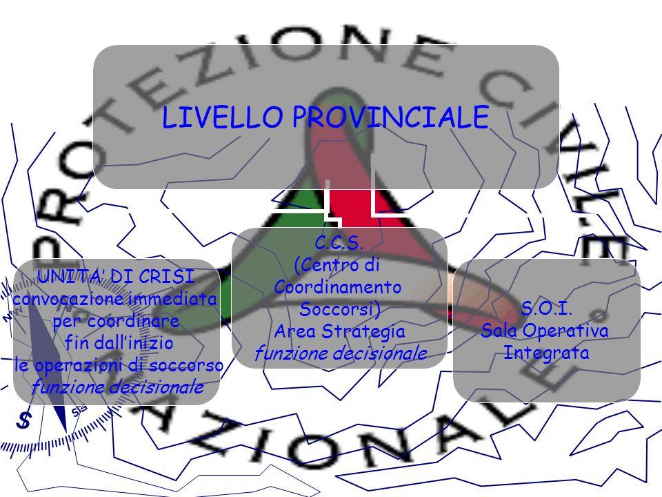 Cosè la Squadra Triage Primo Mezzo o Squadra che arriva sul posto Dellevento fino all arrivo del mezzo avanzato (automedica – Ambulanza als..)