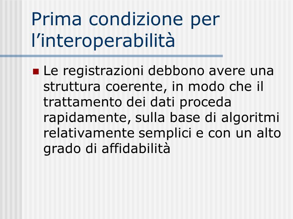 Prima condizione per linteroperabilità Le registrazioni debbono avere una struttura coerente, in modo che il trattamento dei dati proceda rapidamente,