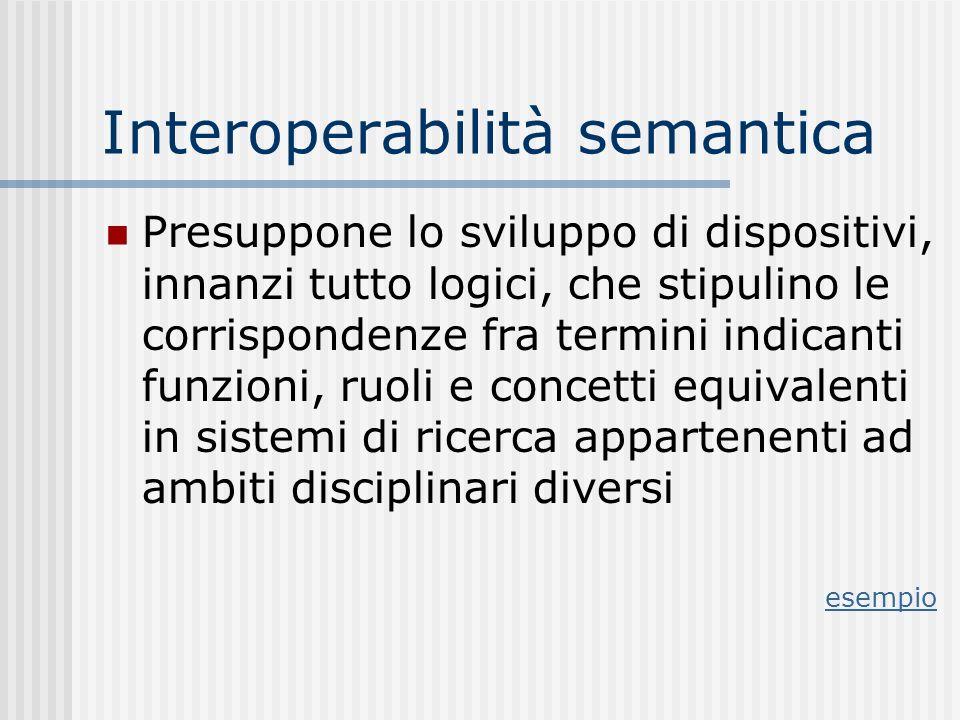 Interoperabilità semantica Presuppone lo sviluppo di dispositivi, innanzi tutto logici, che stipulino le corrispondenze fra termini indicanti funzioni