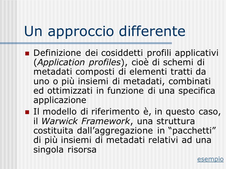 Un approccio differente Definizione dei cosiddetti profili applicativi (Application profiles), cioè di schemi di metadati composti di elementi tratti