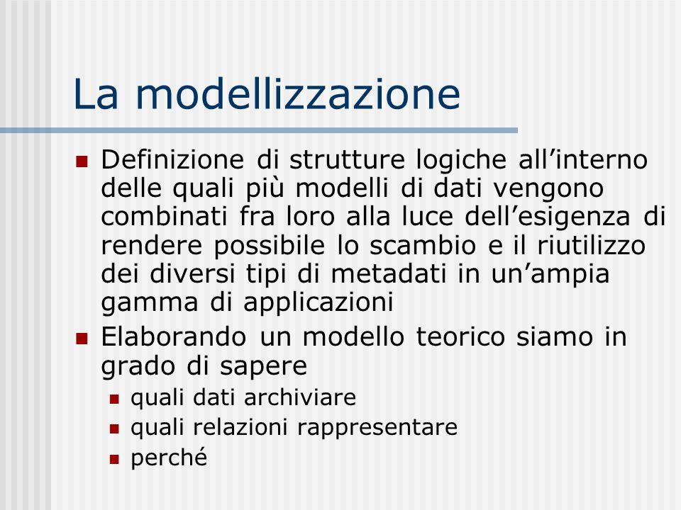 La modellizzazione Definizione di strutture logiche allinterno delle quali più modelli di dati vengono combinati fra loro alla luce dellesigenza di re