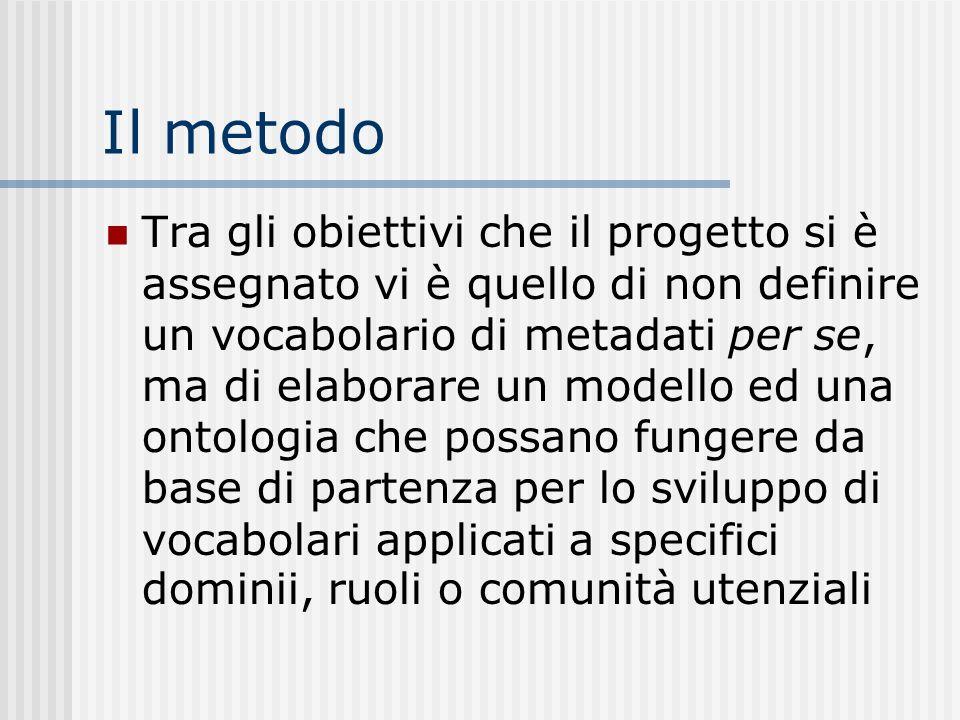 Il metodo Tra gli obiettivi che il progetto si è assegnato vi è quello di non definire un vocabolario di metadati per se, ma di elaborare un modello ed una ontologia che possano fungere da base di partenza per lo sviluppo di vocabolari applicati a specifici dominii, ruoli o comunità utenziali