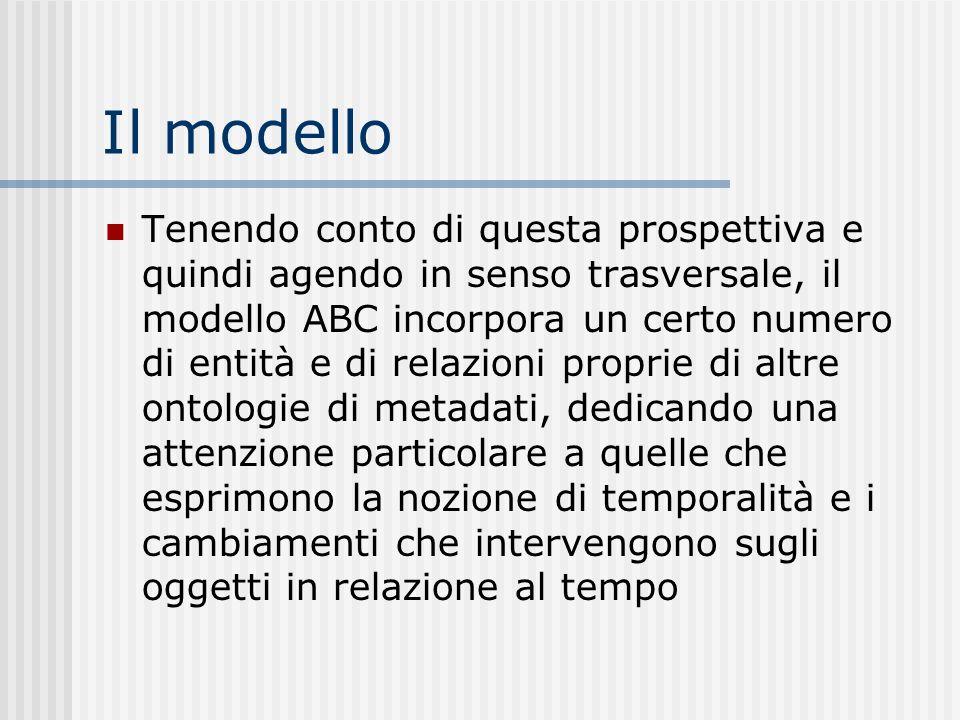 Il modello Tenendo conto di questa prospettiva e quindi agendo in senso trasversale, il modello ABC incorpora un certo numero di entità e di relazioni