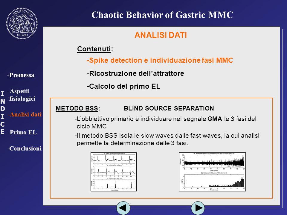 INDICEINDICE -Premessa -Aspetti fisiologici -Analisi dati -Primo EL -Conclusioni Chaotic Behavior of Gastric MMC ANALISI DATI Contenuti: -Spike detection e individuazione fasi MMC -Ricostruzione dellattrattore -Calcolo del primo EL METODO BSS: BLIND SOURCE SEPARATION -Lobbiettivo primario è individuare nel segnale GMA le 3 fasi del -ciclo MMC -Il metodo BSS isola le slow waves dalle fast waves, la cui analisi -permette la determinazione delle 3 fasi.