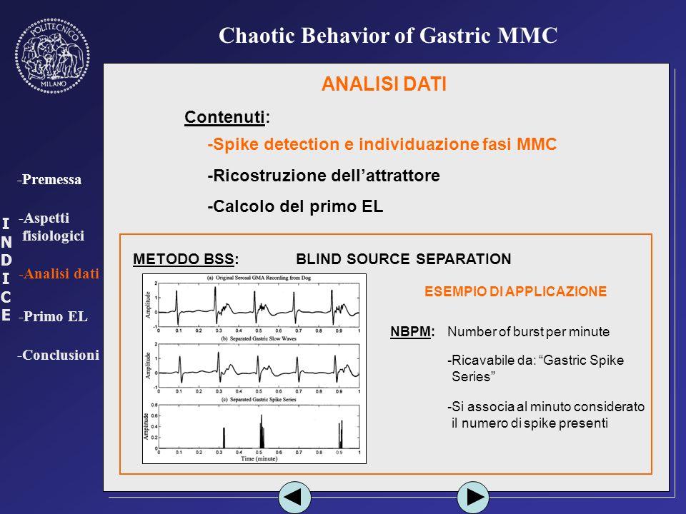 INDICEINDICE -Premessa -Aspetti fisiologici -Analisi dati -Primo EL -Conclusioni Chaotic Behavior of Gastric MMC ANALISI DATI Contenuti: -Spike detect