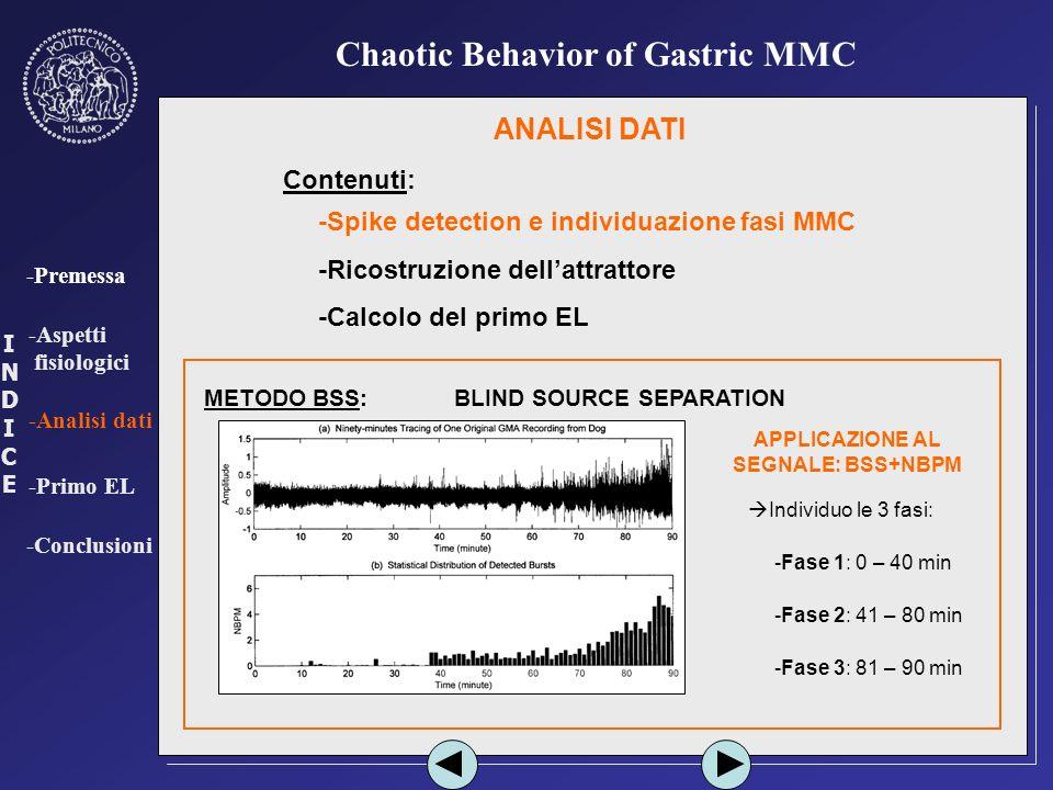INDICEINDICE -Premessa -Aspetti fisiologici -Analisi dati -Primo EL -Conclusioni Chaotic Behavior of Gastric MMC ANALISI DATI Contenuti: -Spike detection e individuazione fasi MMC -Ricostruzione dellattrattore -Calcolo del primo EL METODO BSS: BLIND SOURCE SEPARATION APPLICAZIONE AL SEGNALE: BSS+NBPM Individuo le 3 fasi: -Fase 1: 0 – 40 min -Fase 2: 41 – 80 min -Fase 3: 81 – 90 min