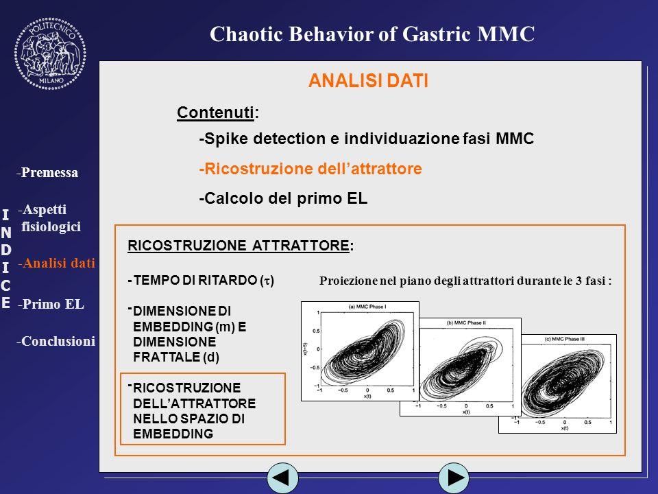 INDICEINDICE -Premessa -Aspetti fisiologici -Analisi dati -Primo EL -Conclusioni Chaotic Behavior of Gastric MMC ANALISI DATI Contenuti: -Spike detection e individuazione fasi MMC -Ricostruzione dellattrattore -Calcolo del primo EL RICOSTRUZIONE ATTRATTORE: TEMPO DI RITARDO ( ) DIMENSIONE DI EMBEDDING (m) E DIMENSIONE FRATTALE (d) RICOSTRUZIONE DELLATTRATTORE NELLO SPAZIO DI EMBEDDING - - - Proiezione nel piano degli attrattori durante le 3 fasi