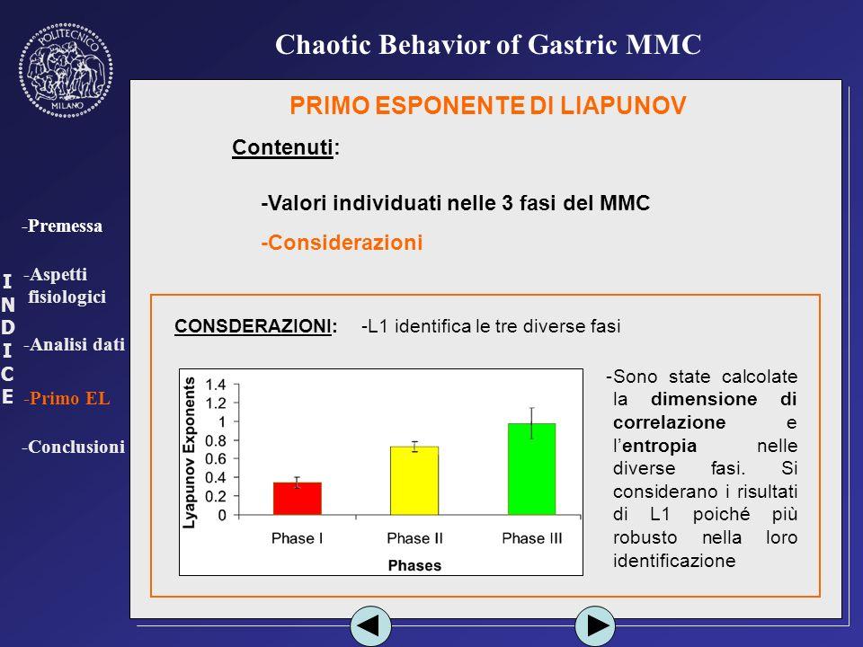 INDICEINDICE -Premessa -Aspetti fisiologici -Analisi dati -Primo EL -Conclusioni Chaotic Behavior of Gastric MMC PRIMO ESPONENTE DI LIAPUNOV Contenuti