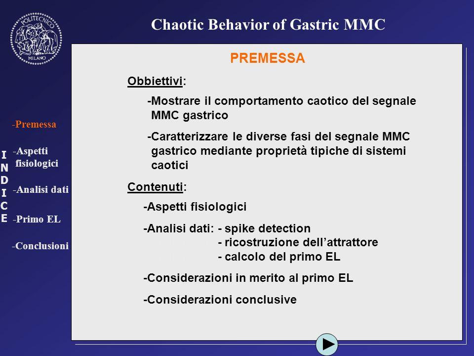 INDICEINDICE -Premessa -Aspetti fisiologici -Analisi dati -Primo EL -Conclusioni Chaotic Behavior of Gastric MMC Obbiettivi: Contenuti: PREMESSA -Aspe