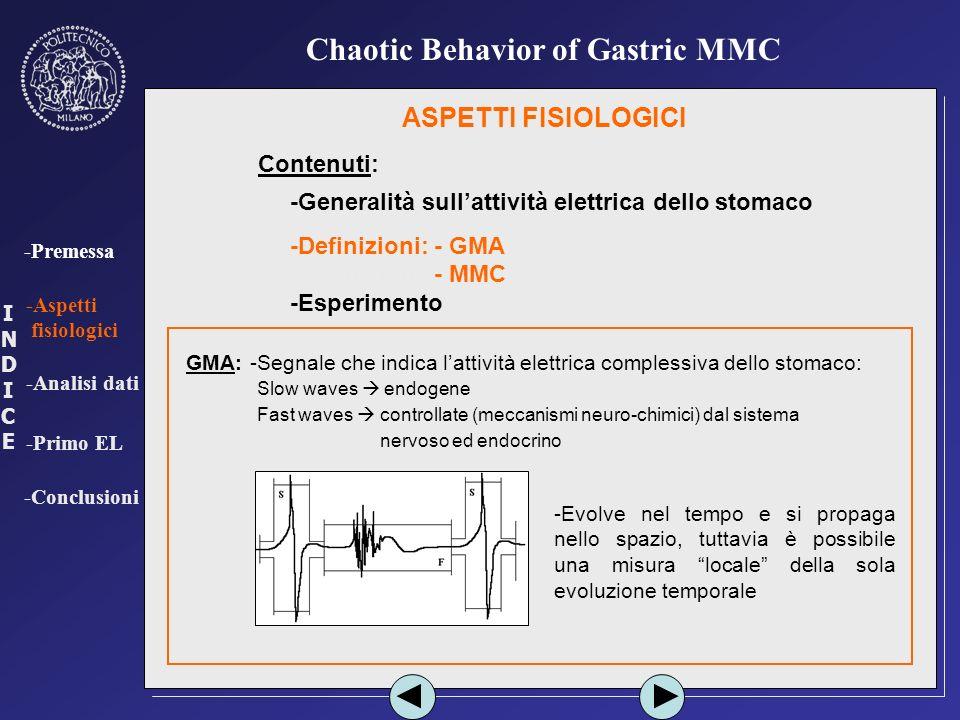 INDICEINDICE -Premessa -Aspetti fisiologici -Analisi dati -Primo EL -Conclusioni Chaotic Behavior of Gastric MMC ASPETTI FISIOLOGICI Contenuti: -Gener