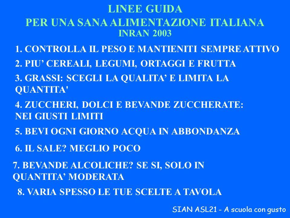 LINEE GUIDA PER UNA SANA ALIMENTAZIONE ITALIANA INRAN 2003 1. CONTROLLA IL PESO E MANTIENITI SEMPRE ATTIVO 2. PIU CEREALI, LEGUMI, ORTAGGI E FRUTTA 3.