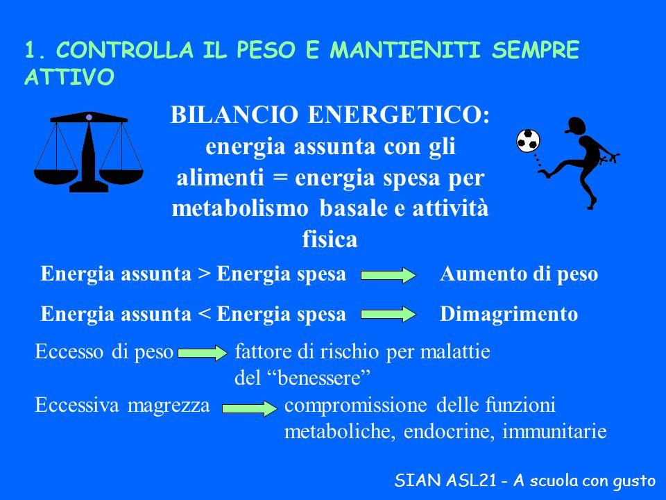 1. CONTROLLA IL PESO E MANTIENITI SEMPRE ATTIVO BILANCIO ENERGETICO: energia assunta con gli alimenti = energia spesa per metabolismo basale e attivit