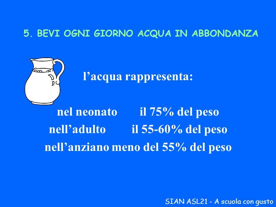 5. BEVI OGNI GIORNO ACQUA IN ABBONDANZA lacqua rappresenta: nel neonatoil 75% del peso nelladultoil 55-60% del peso nellanziano meno del 55% del peso