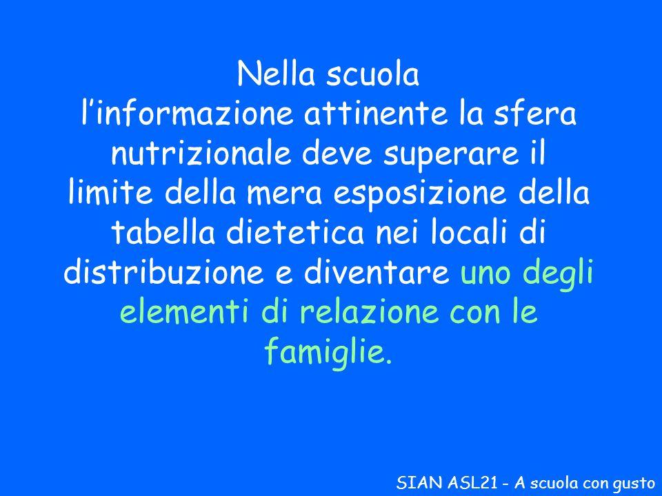 Nella scuola linformazione attinente la sfera nutrizionale deve superare il limite della mera esposizione della tabella dietetica nei locali di distri