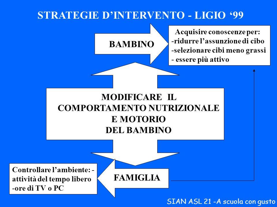8.VARIA SPESSO LE TUE SCELTE A TAVOLA E POSSIBILE EVITARE IL RISCHIO DI SQUILIBRI NUTRIZIONALI.