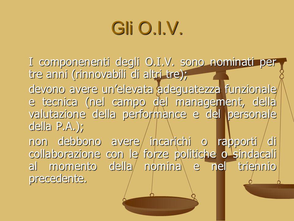 Gli O.I.V. I componenenti degli O.I.V. sono nominati per tre anni (rinnovabili di altri tre); I componenenti degli O.I.V. sono nominati per tre anni (