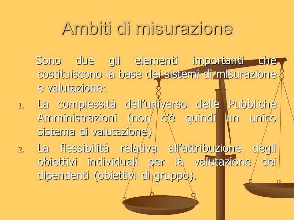 Ambiti di misurazione Sono due gli elementi importanti che costituiscono la base dei sistemi di misurazione e valutazione: Sono due gli elementi impor