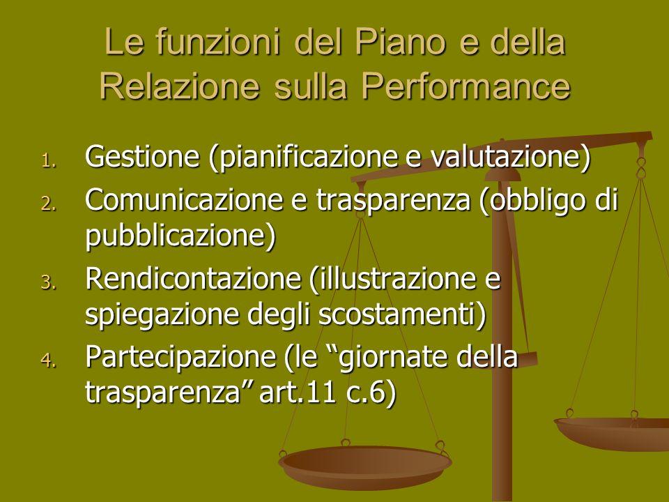 Le funzioni del Piano e della Relazione sulla Performance 1. Gestione (pianificazione e valutazione) 2. Comunicazione e trasparenza (obbligo di pubbli