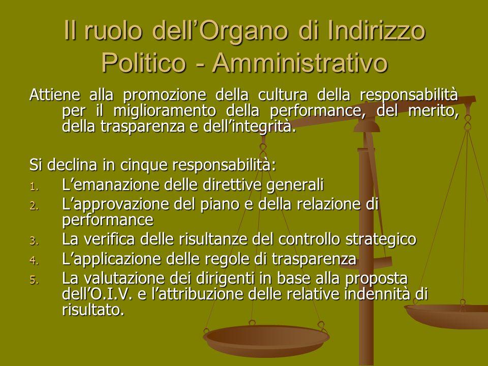 Il ruolo dellOrgano di Indirizzo Politico - Amministrativo Attiene alla promozione della cultura della responsabilità per il miglioramento della perfo