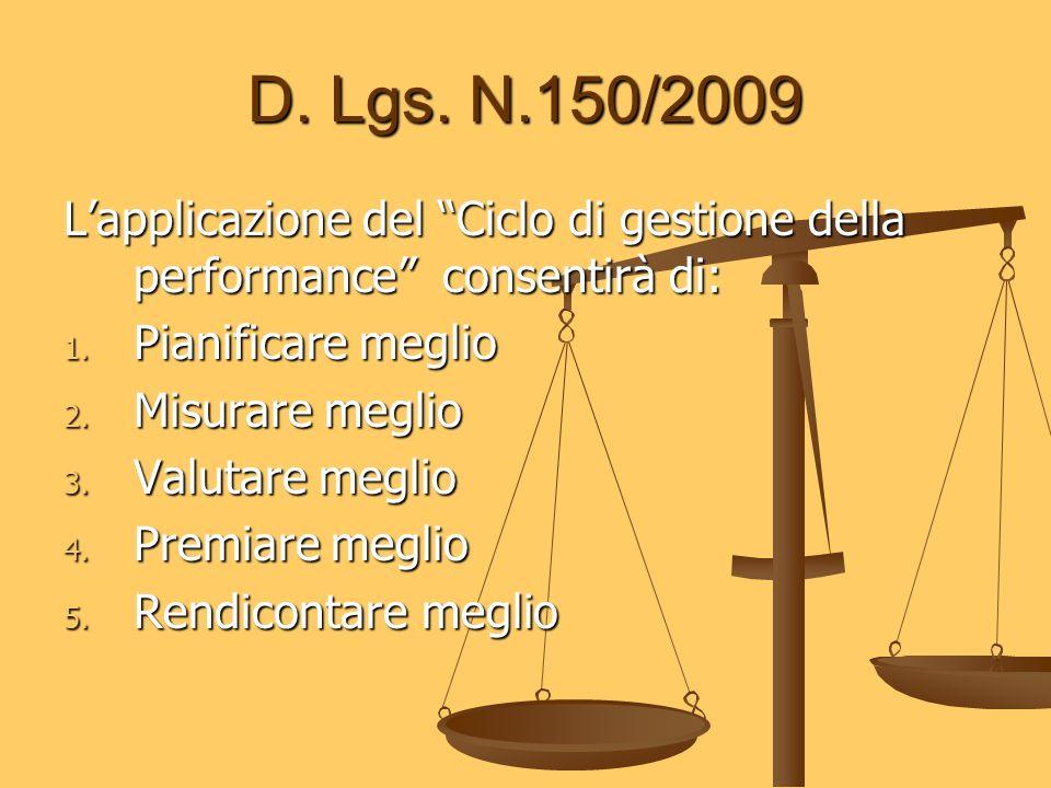 D. Lgs. N.150/2009 Lapplicazione del Ciclo di gestione della performance consentirà di: 1. Pianificare meglio 2. Misurare meglio 3. Valutare meglio 4.