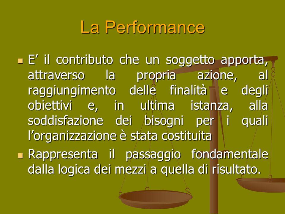 La Performance E il contributo che un soggetto apporta, attraverso la propria azione, al raggiungimento delle finalità e degli obiettivi e, in ultima