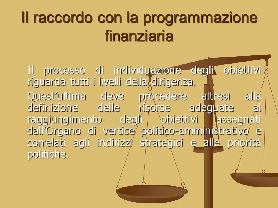 Il raccordo con la programmazione finanziaria Il processo di individuazione degli obiettivi riguarda tutti i livelli della dirigenza. Il processo di i
