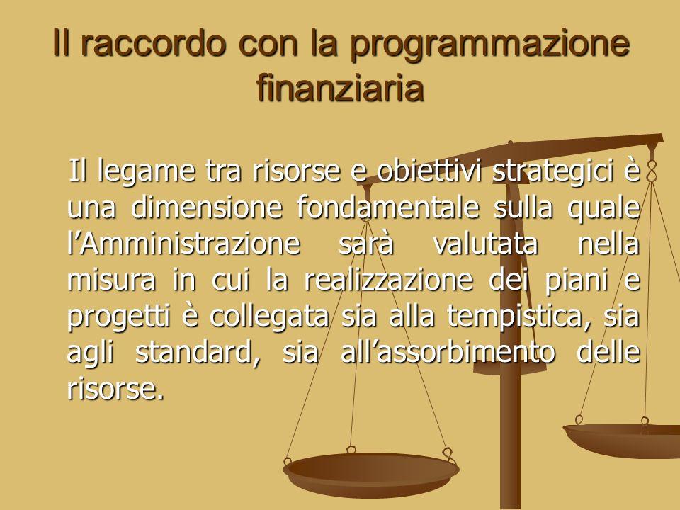 Il raccordo con la programmazione finanziaria Il legame tra risorse e obiettivi strategici è una dimensione fondamentale sulla quale lAmministrazione