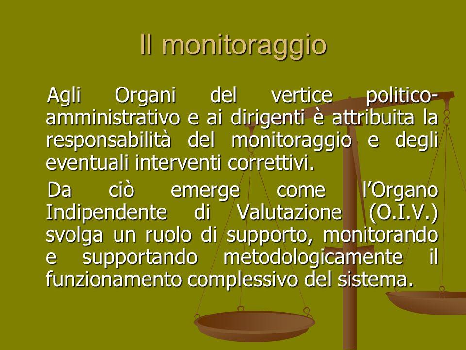 Il monitoraggio Agli Organi del vertice politico- amministrativo e ai dirigenti è attribuita la responsabilità del monitoraggio e degli eventuali inte