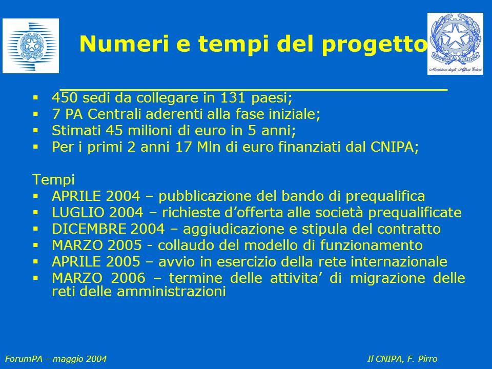 ForumPA – maggio 2004 Il CNIPA, F. Pirro Numeri e tempi del progetto 450 sedi da collegare in 131 paesi; 7 PA Centrali aderenti alla fase iniziale; St