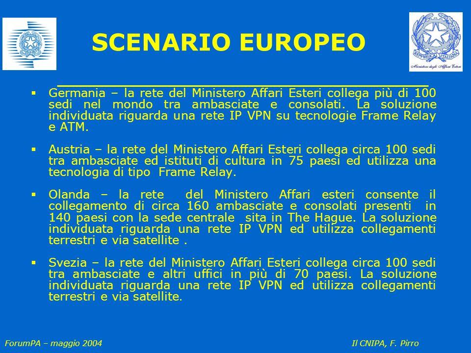ForumPA – maggio 2004 Il CNIPA, F. Pirro SCENARIO EUROPEO Germania – la rete del Ministero Affari Esteri collega più di 100 sedi nel mondo tra ambasci