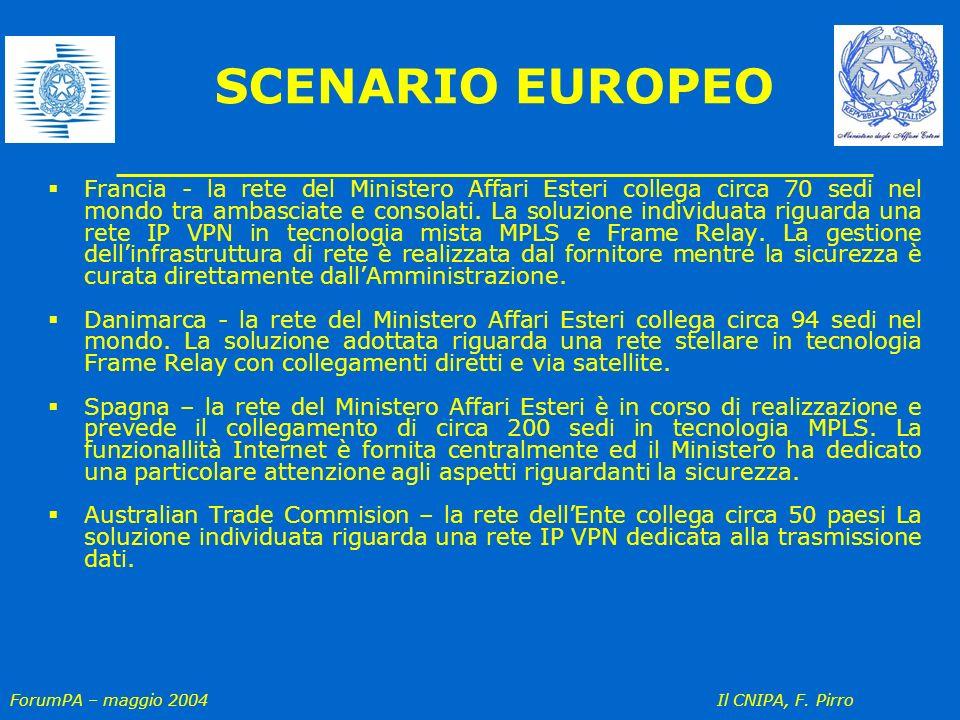 ForumPA – maggio 2004 Il CNIPA, F. Pirro SCENARIO EUROPEO Francia - la rete del Ministero Affari Esteri collega circa 70 sedi nel mondo tra ambasciate