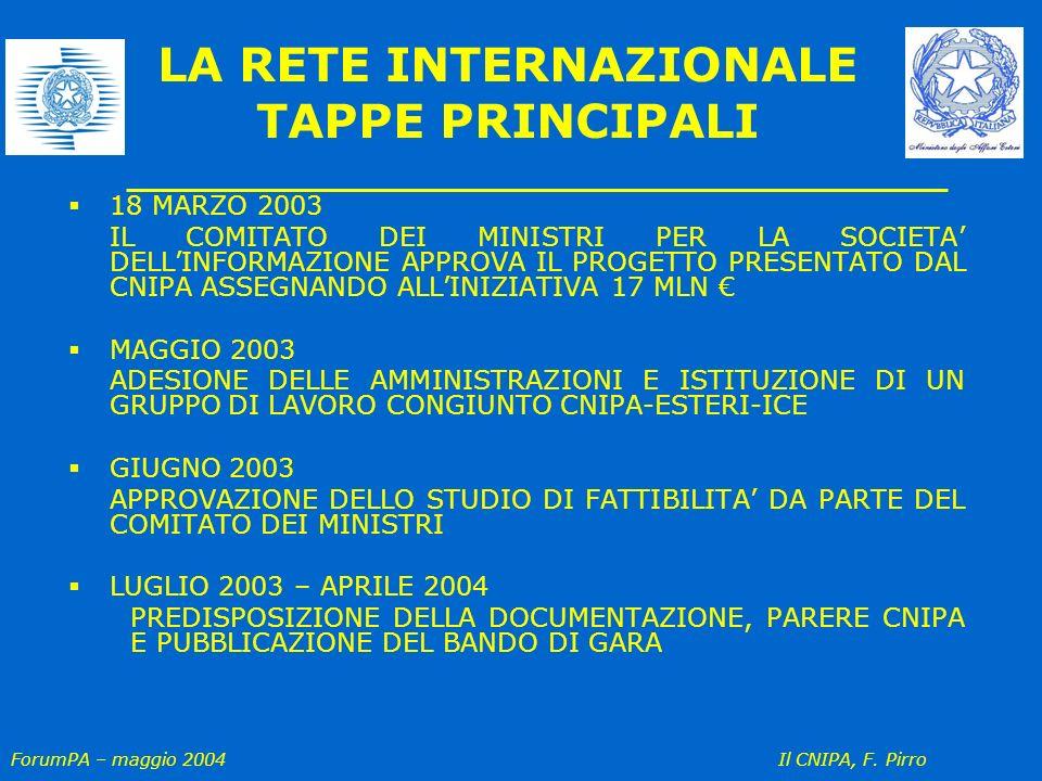 ForumPA – maggio 2004 Il CNIPA, F. Pirro LA RETE INTERNAZIONALE TAPPE PRINCIPALI 18 MARZO 2003 IL COMITATO DEI MINISTRI PER LA SOCIETA DELLINFORMAZION