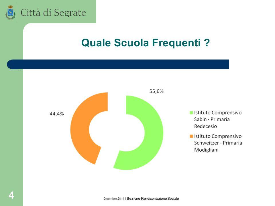 5 Che Classe Frequenti? Dicembre 2011 | Sezione Rendicontazione Sociale