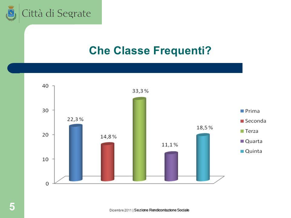 6 Ti piace lintervallo del pranzo a scuola ? Dicembre 2011 | Sezione Rendicontazione Sociale