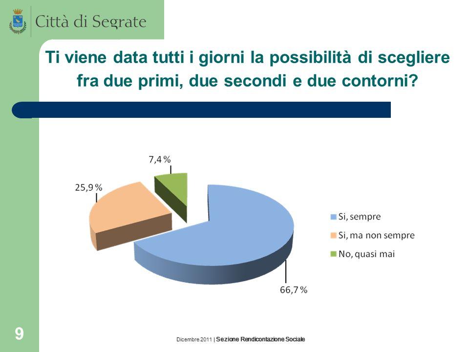 10 Hai dei suggerimenti per migliorare il servizio? Dicembre 2011 | Sezione Rendicontazione Sociale