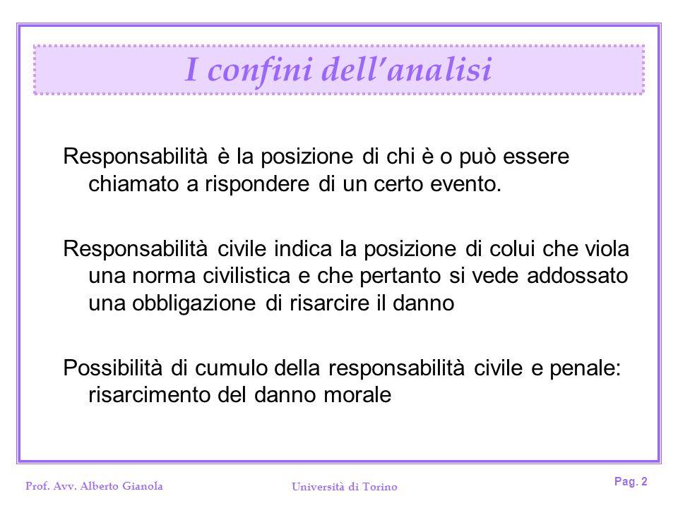 Prof. Avv. Alberto Gianola Università di Torino Pag. 2 Responsabilità è la posizione di chi è o può essere chiamato a rispondere di un certo evento. R