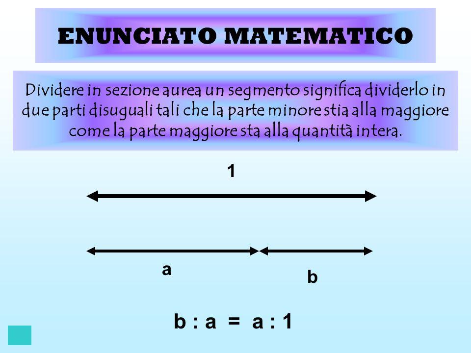 ENUNCIATO MATEMATICO b : a = a : 1 1 a b Dividere in sezione aurea un segmento significa dividerlo in due parti disuguali tali che la parte minore sti