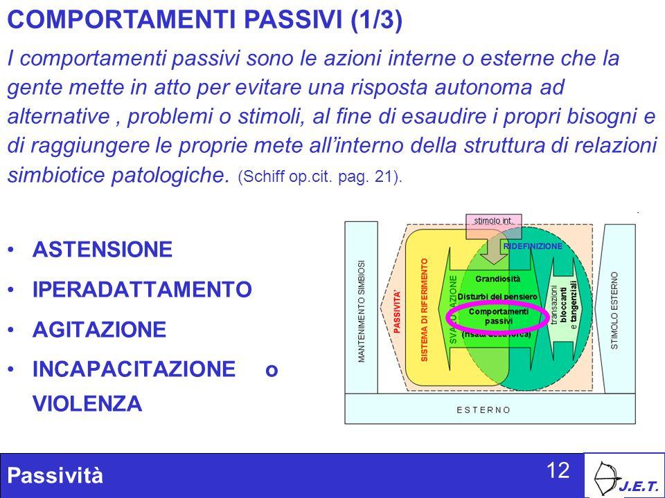 J.E.T. Passività 12 COMPORTAMENTI PASSIVI (1/3) ASTENSIONE IPERADATTAMENTO AGITAZIONE INCAPACITAZIONE o VIOLENZA I comportamenti passivi sono le azion