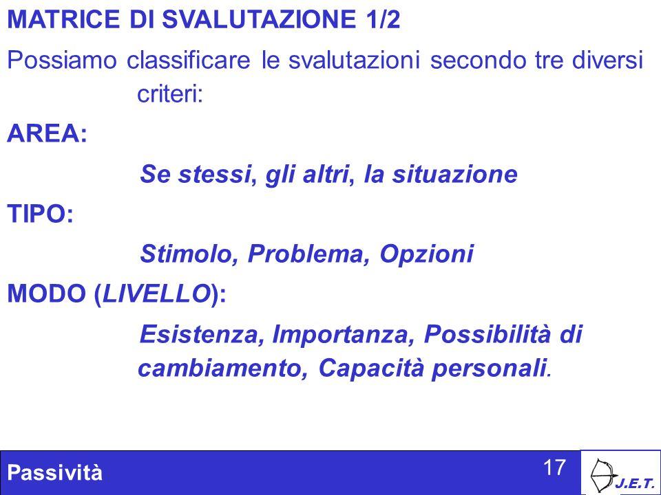 J.E.T. Passività 17 MATRICE DI SVALUTAZIONE 1/2 Possiamo classificare le svalutazioni secondo tre diversi criteri: AREA: Se stessi, gli altri, la situ