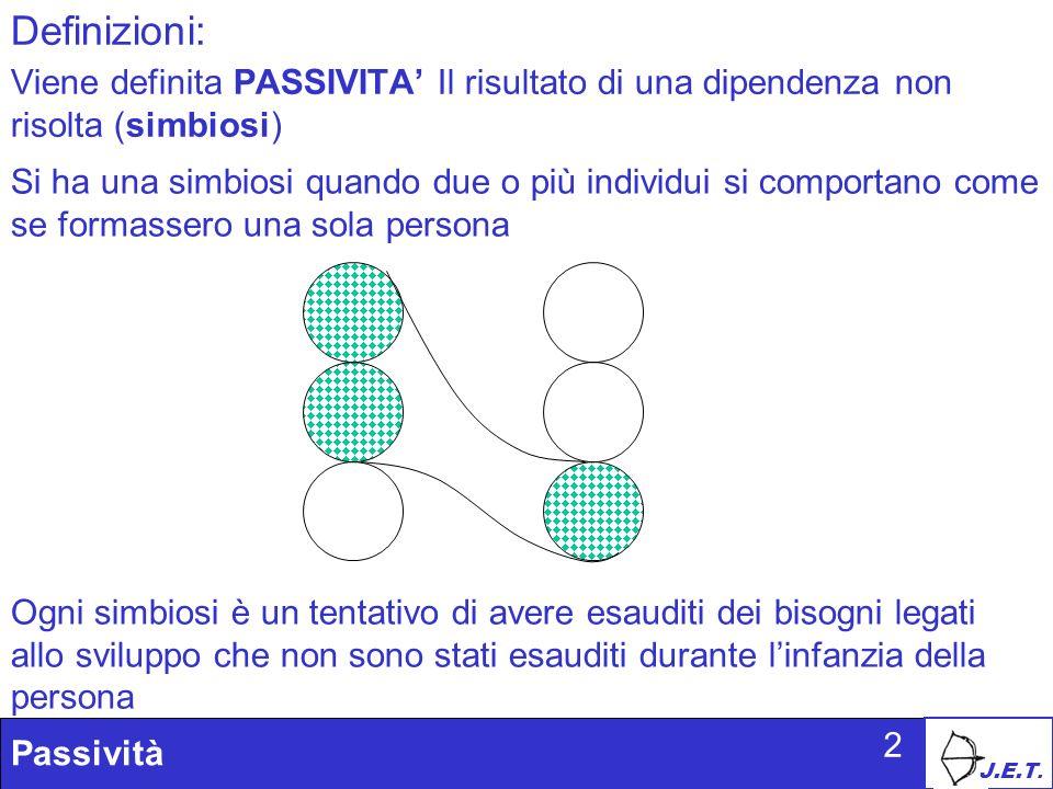 J.E.T. Passività 2 Viene definita PASSIVITA Il risultato di una dipendenza non risolta (simbiosi) Definizioni: Si ha una simbiosi quando due o più ind